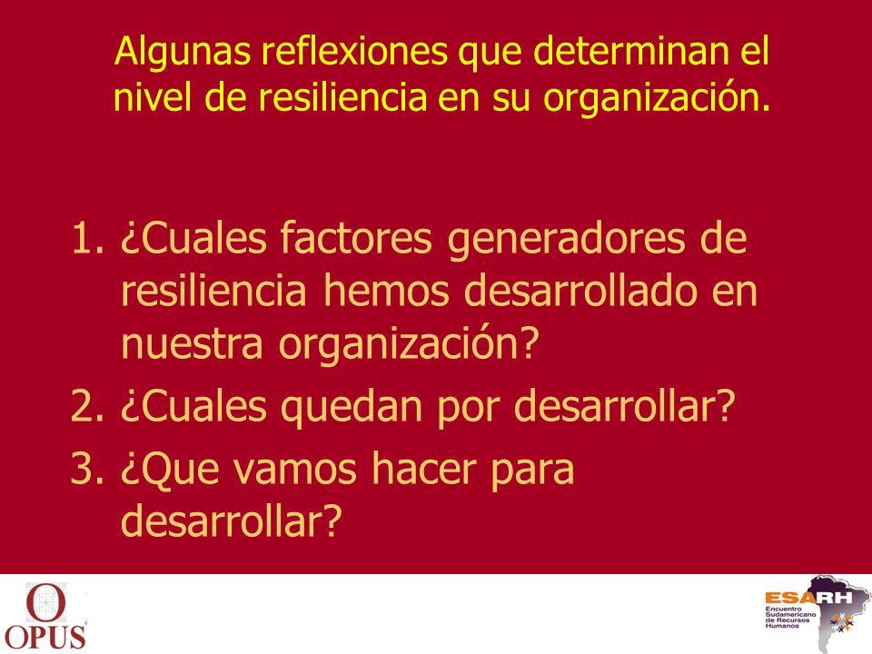 Algunas reflexiones que determinan el nivel de resiliencia en su organización. 1.¿Cuales factores generadores de resiliencia hemos desarrollado en nue