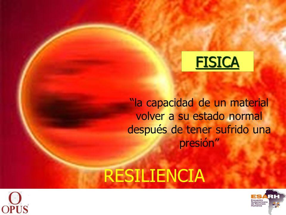 Evaluando nuestra Resiliencia
