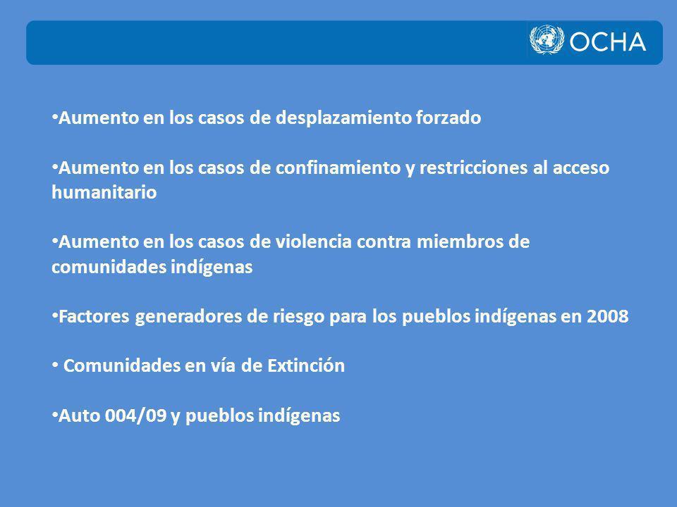 Aumento en los casos de desplazamiento forzado Aumento en los casos de confinamiento y restricciones al acceso humanitario Aumento en los casos de vio