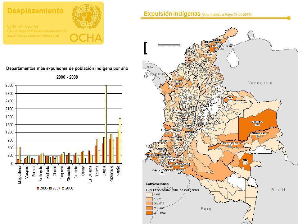 Departamentos más expulsores de población indígena por año 2006 - 2008 Desplazamiento OCHA | UN | Colombia Fuente: Agencia Presidencial para la Acción
