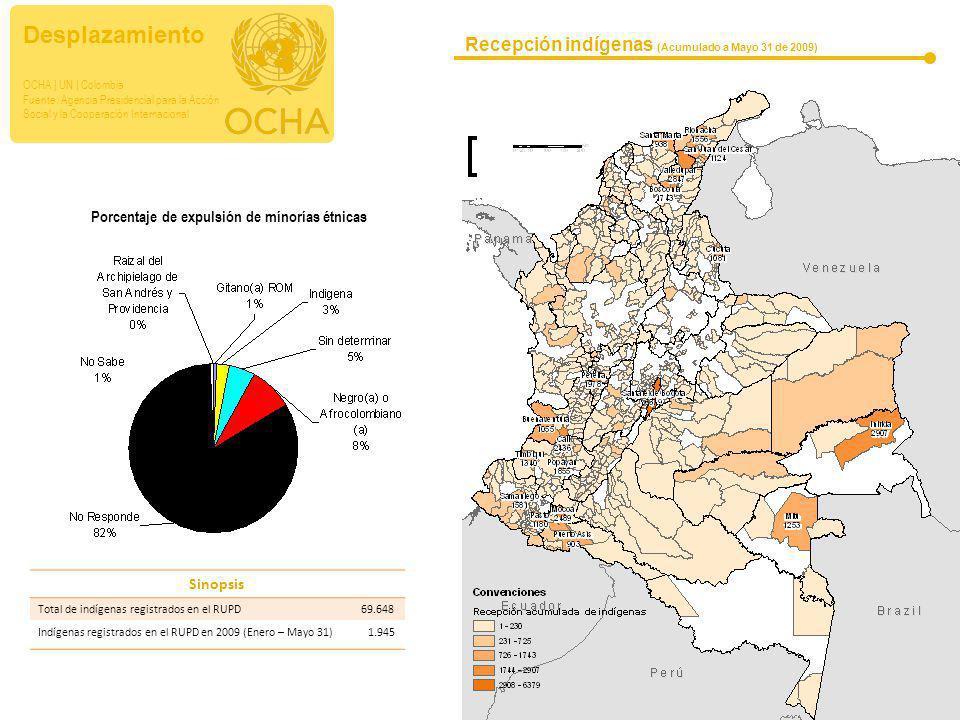 Porcentaje de expulsión de mínorías étnicas Desplazamiento OCHA | UN | Colombia Fuente: Agencia Presidencial para la Acción Social y la Cooperación In
