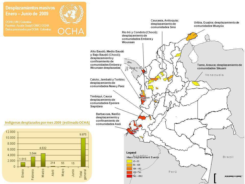 Desplazamientos masivos Enero – Junio de 2009 OCHA | UN | Colombia Fuentes: Acción Social | ONIC | OCHA Datos procesados por OCHA Colombia Uribia, Gua
