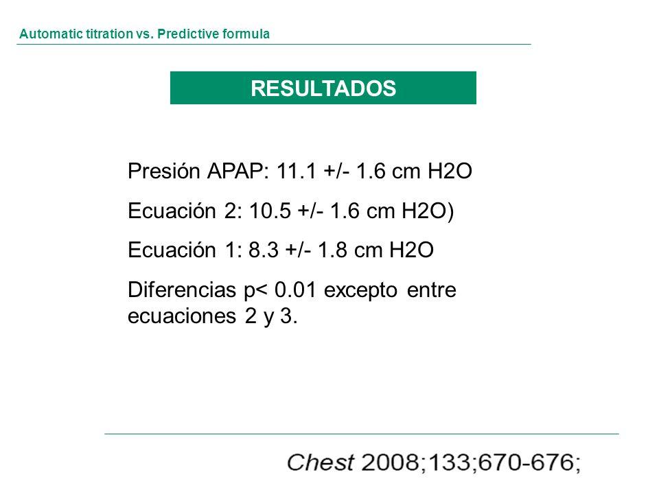 Automatic titration vs. Predictive formula RESULTADOS Presión APAP: 11.1 +/- 1.6 cm H2O Ecuación 2: 10.5 +/- 1.6 cm H2O) Ecuación 1: 8.3 +/- 1.8 cm H2