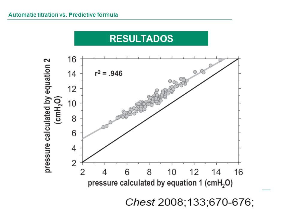 Automatic titration vs. Predictive formula RESULTADOS