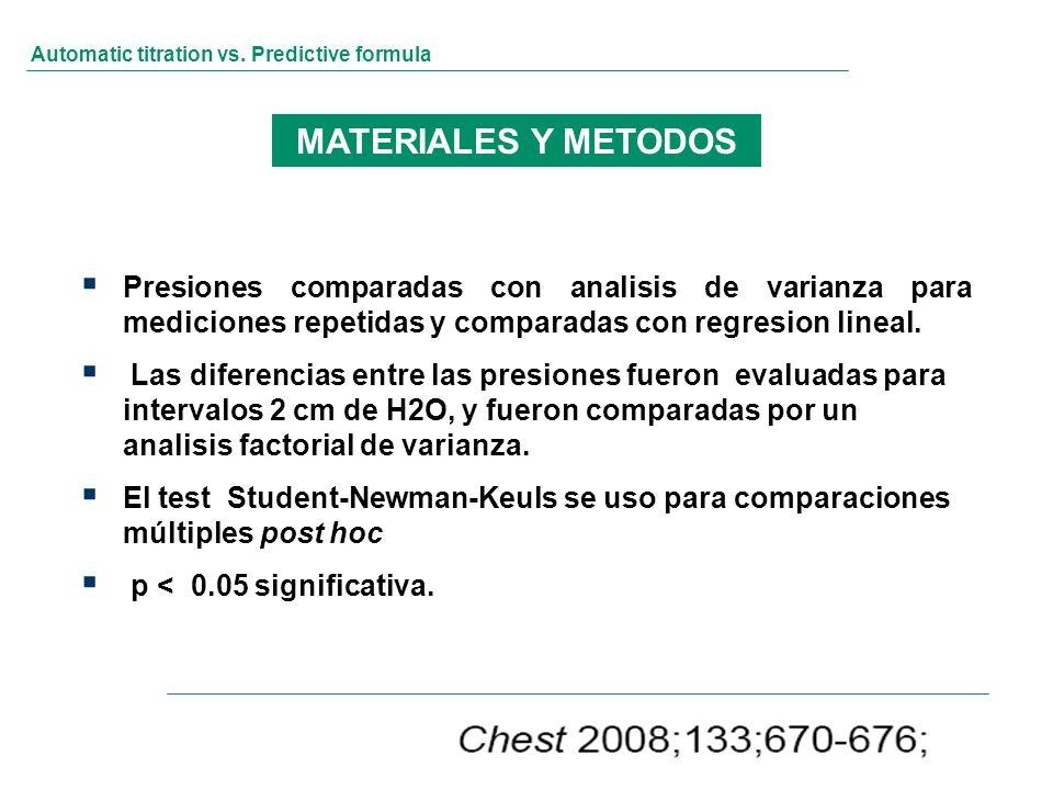Automatic titration vs. Predictive formula Presiones comparadas con analisis de varianza para mediciones repetidas y comparadas con regresion lineal.