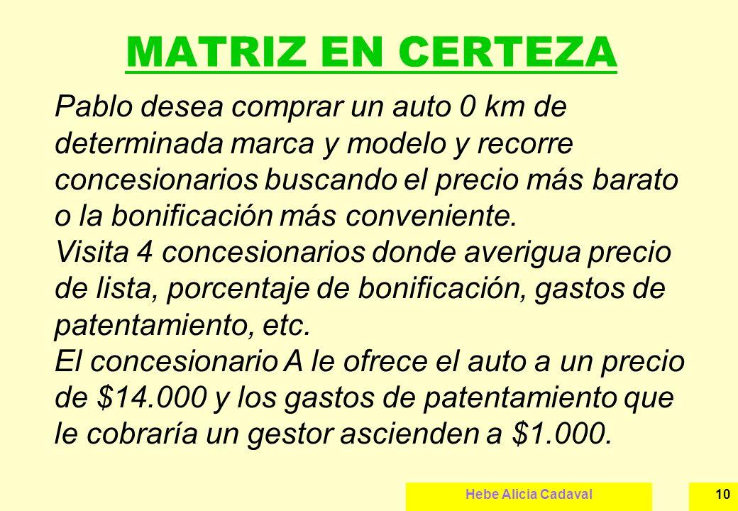 Hebe Alicia Cadaval10 MATRIZ EN CERTEZA Pablo desea comprar un auto 0 km de determinada marca y modelo y recorre concesionarios buscando el precio más