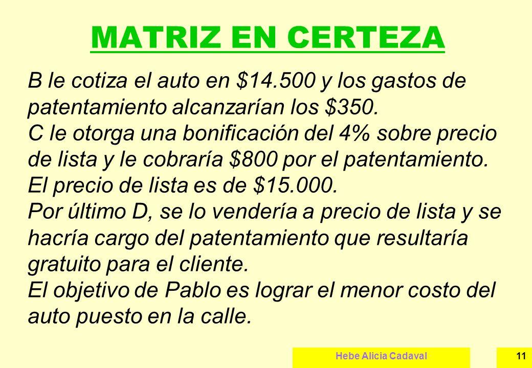 Hebe Alicia Cadaval11 MATRIZ EN CERTEZA B le cotiza el auto en $14.500 y los gastos de patentamiento alcanzarían los $350. C le otorga una bonificació