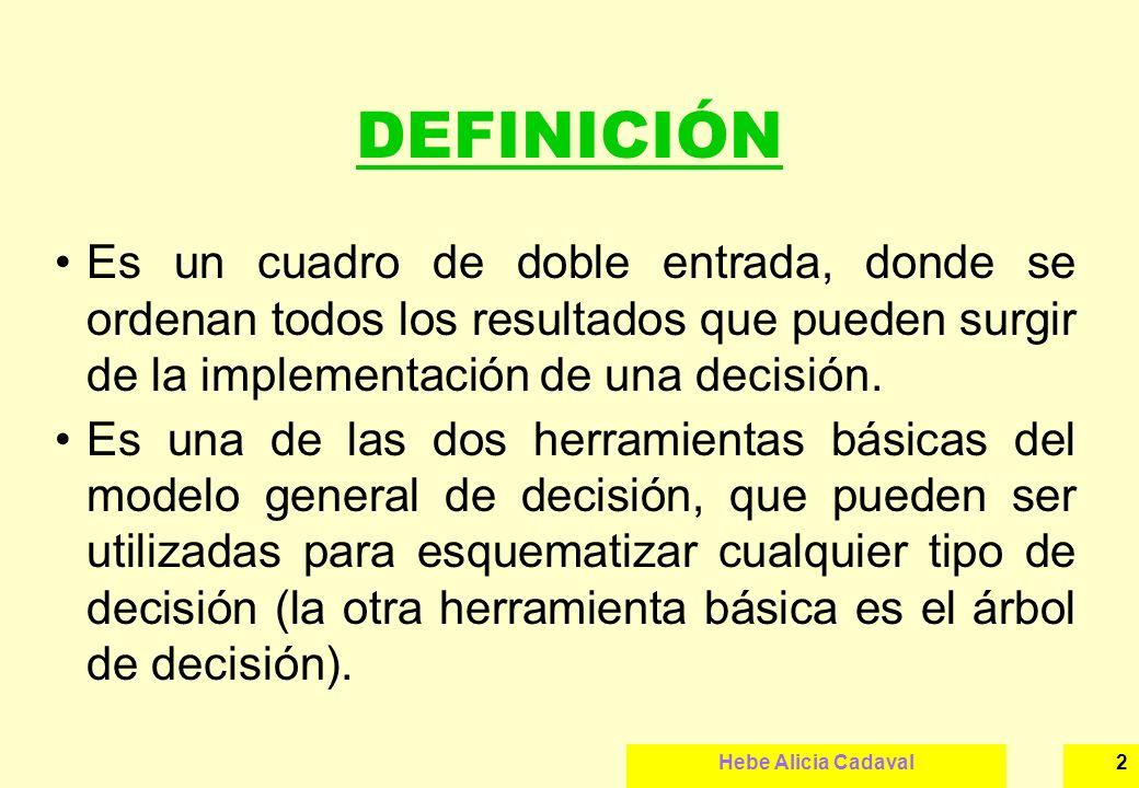 Hebe Alicia Cadaval2 DEFINICIÓN Es un cuadro de doble entrada, donde se ordenan todos los resultados que pueden surgir de la implementación de una dec