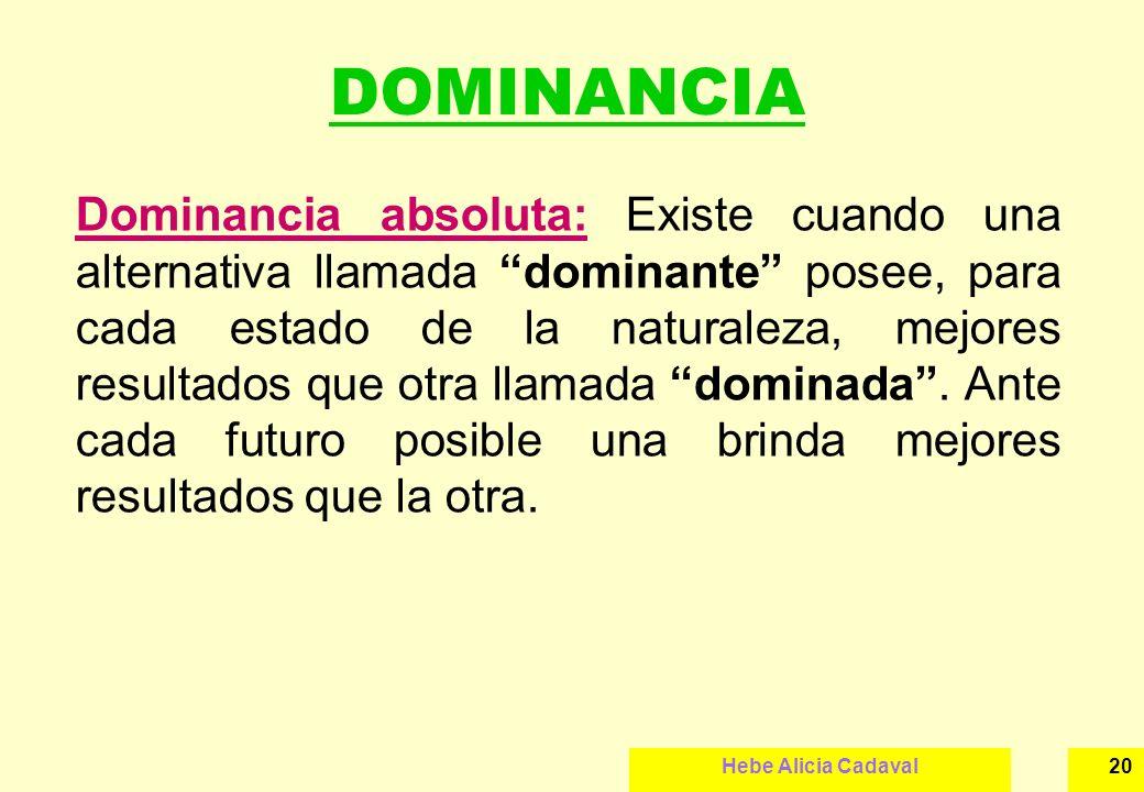 Hebe Alicia Cadaval20 DOMINANCIA Dominancia absoluta: Existe cuando una alternativa llamada dominante posee, para cada estado de la naturaleza, mejore