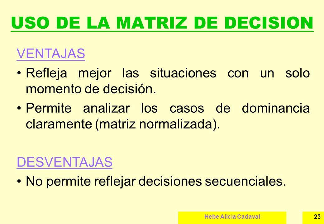 Hebe Alicia Cadaval23 USO DE LA MATRIZ DE DECISION VENTAJAS Refleja mejor las situaciones con un solo momento de decisión. Permite analizar los casos
