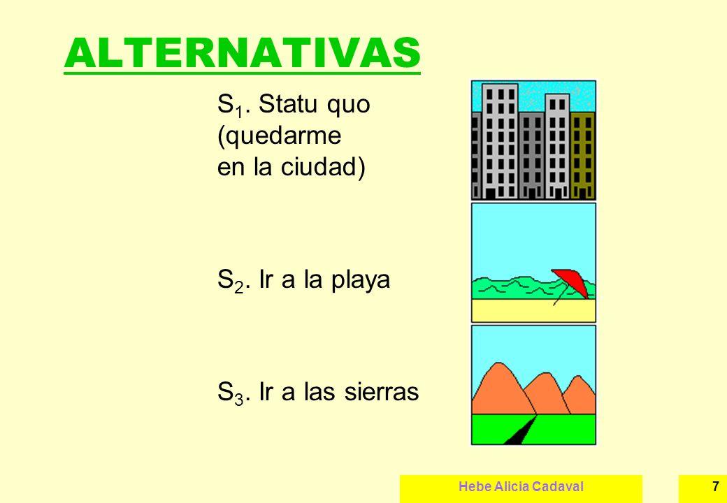 Hebe Alicia Cadaval8 EVENTOS INCIERTOS VARIABLE NO CONTROLABLE Comportamiento del clima ESTADOS POSIBLES N 1 :Soleado N 2 :Nublado N 3 :Lluvioso