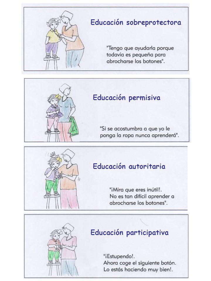 Educación sobreprotectora Educación permisiva Educación autoritaria Educación participativa