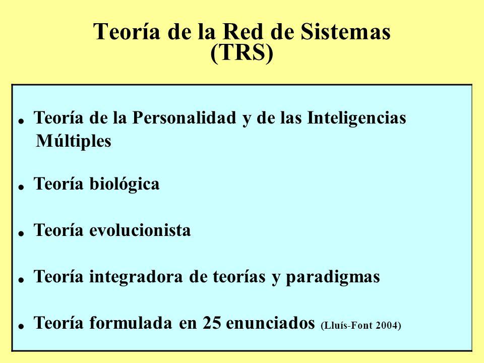 Teoría de la Red de Sistemas (TRS) Teoría de la Personalidad y de las Inteligencias Múltiples Teoría biológica Teoría evolucionista Teoría integradora