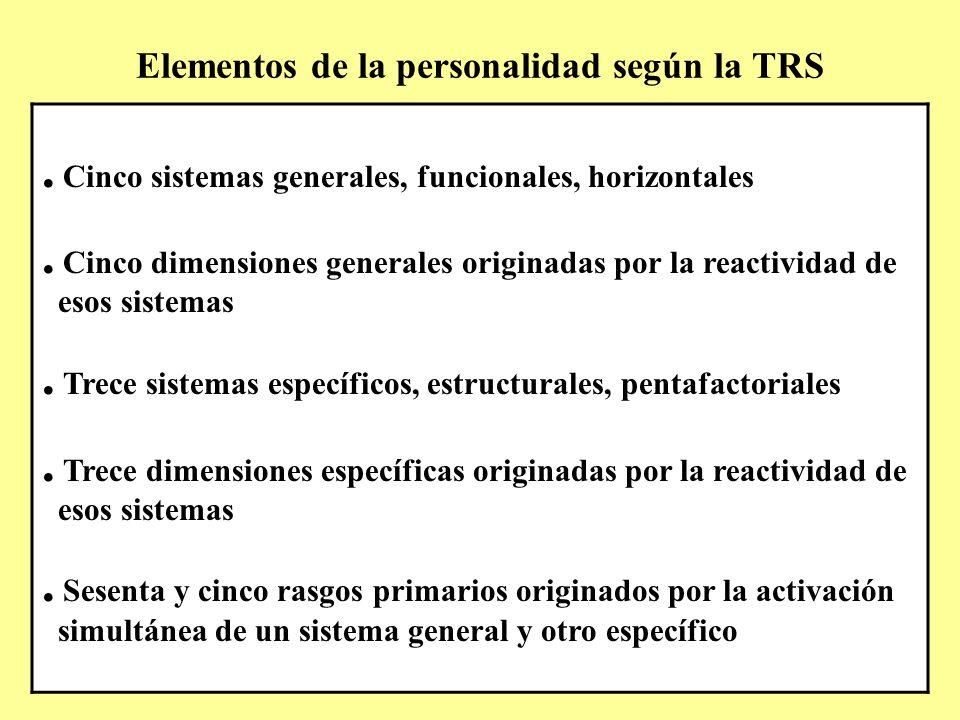 Elementos de la personalidad según la TRS Cinco sistemas generales, funcionales, horizontales Cinco dimensiones generales originadas por la reactivida