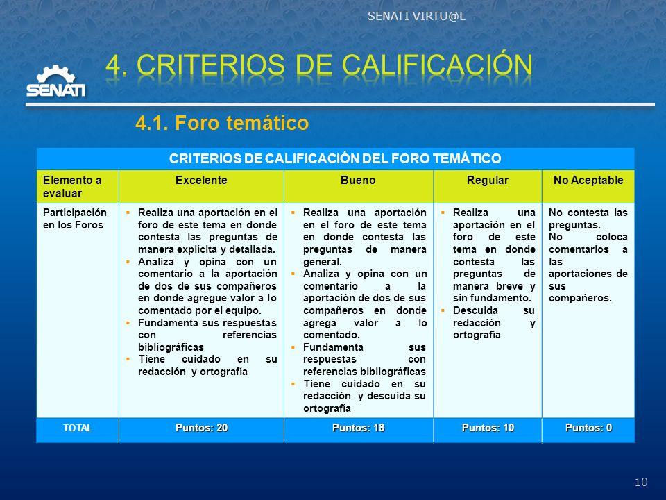 SENATI VIRTU@L 10 CRITERIOS DE CALIFICACIÓN DEL FORO TEMÁTICO Elemento a evaluar ExcelenteBuenoRegularNo Aceptable Participación en los Foros Realiza una aportación en el foro de este tema en donde contesta las preguntas de manera explícita y detallada.