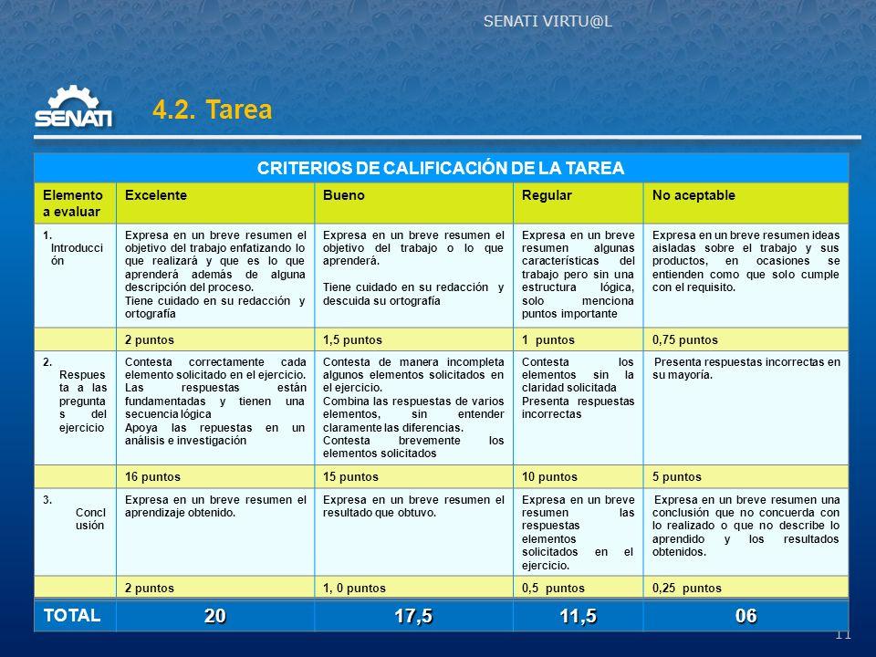 SENATI VIRTU@L 11 CRITERIOS DE CALIFICACIÓN DE LA TAREA Elemento a evaluar ExcelenteBuenoRegularNo aceptable 1.