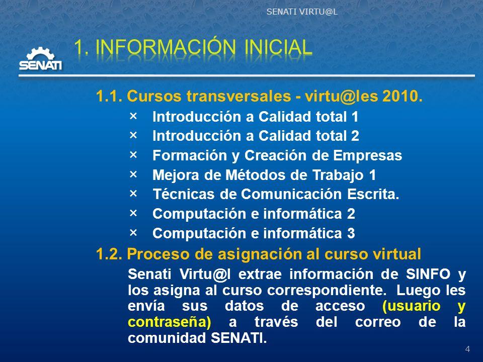 Los datos de acceso al curso virtual (Usuario y contraseña), sólo se les hará llegar a los alumnos nuevos a través de su correo de la comunidad SENATI.
