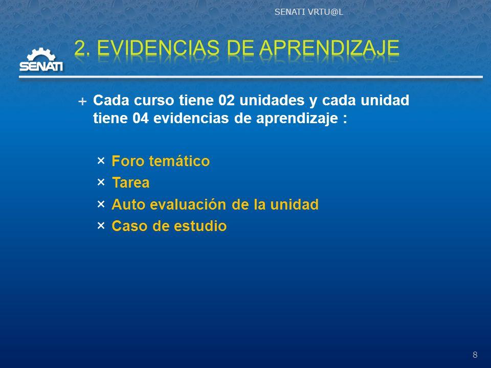SENATI VRTU@L 8 Cada curso tiene 02 unidades y cada unidad tiene 04 evidencias de aprendizaje : × Foro temático × Tarea × Auto evaluación de la unidad × Caso de estudio