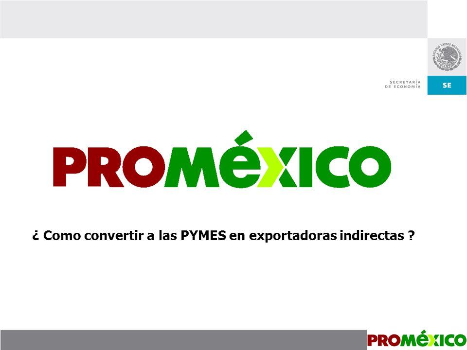 Indice ProMéxico Caso Automotriz