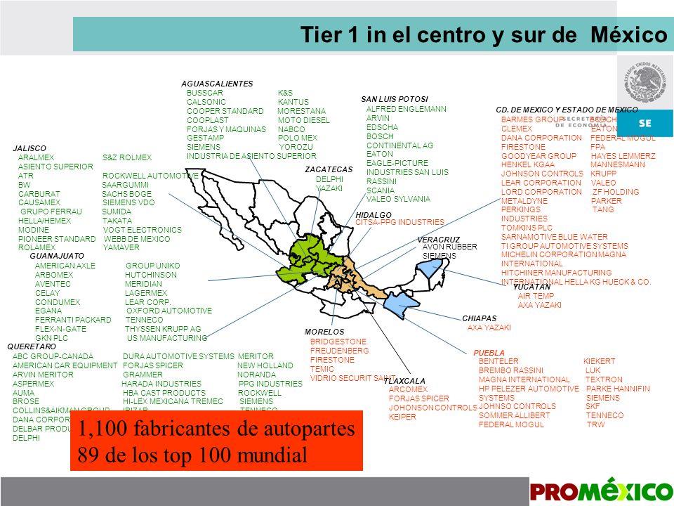 mediapequeña Die cast 28711633 Frenos15811530 Fundiciones1671226 Partes eléctricas675421662147 Forja7121634 Cristales322512 Maquinado4191124 Hule y plástico21518185121 Estampado243601112217 Otros81674981242421 TOTAL1060 TOTAL Área 2 Chihuahua Coahuila Durango Nuevo León Tamaulipas Área 3 Aguascalientes Guanajuanto Jalisco San Luis Potosí Querétaro Área 4 Hidalgo Cd.