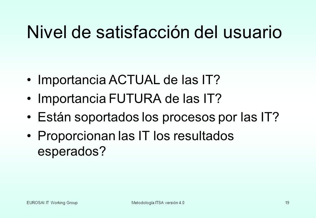 EUROSAI IT Working GroupMetodología ITSA versión 4.019 Nivel de satisfacción del usuario Importancia ACTUAL de las IT? Importancia FUTURA de las IT? E
