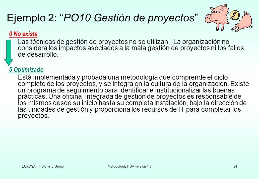 EUROSAI IT Working GroupMetodología ITSA versión 4.024 Ejemplo 2: PO10 Gestión de proyectos 0 No existe. Las técnicas de gestión de proyectos no se ut