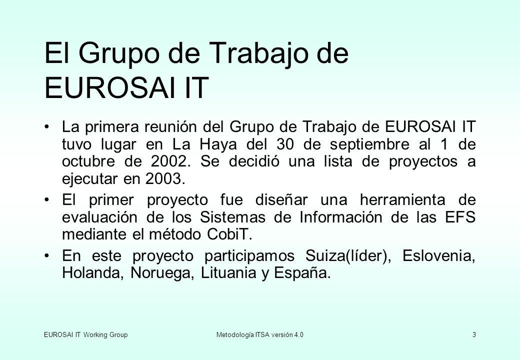 EUROSAI IT Working GroupMetodología ITSA versión 4.014 Fase 1 Explicación del método Las dos dimensiones del análisis Discusión en grupo Completar cuestionarios