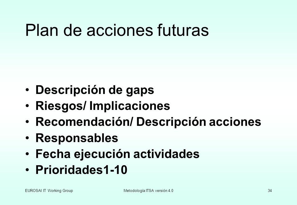 EUROSAI IT Working GroupMetodología ITSA versión 4.034 Plan de acciones futuras Descripción de gaps Riesgos/ Implicaciones Recomendación/ Descripción