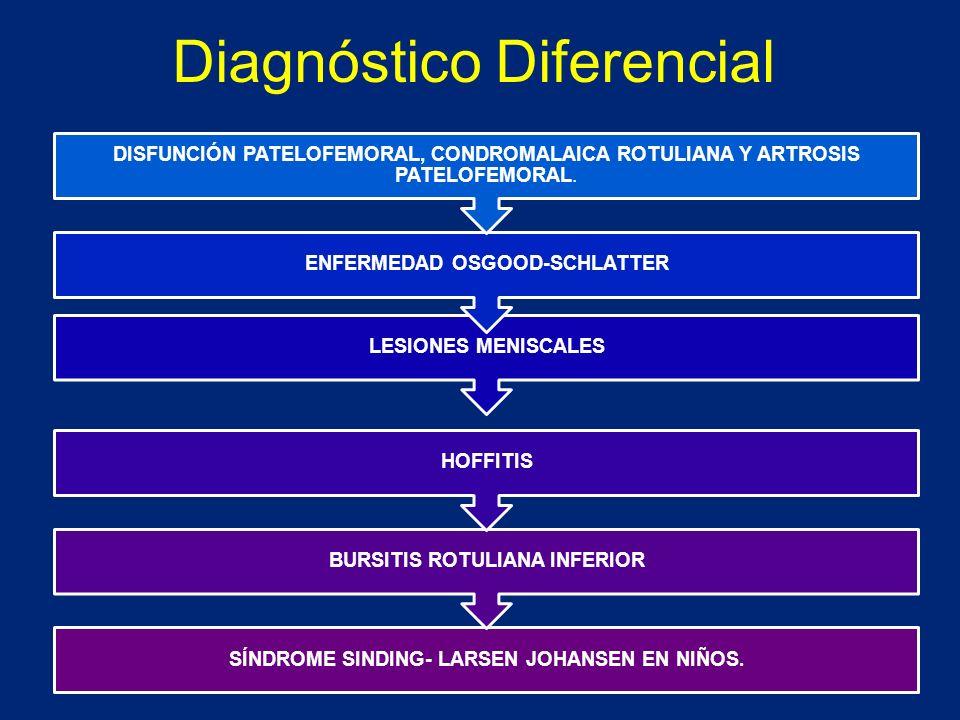 Diagnóstico Diferencial SÍNDROME SINDING- LARSEN JOHANSEN EN NIÑOS.