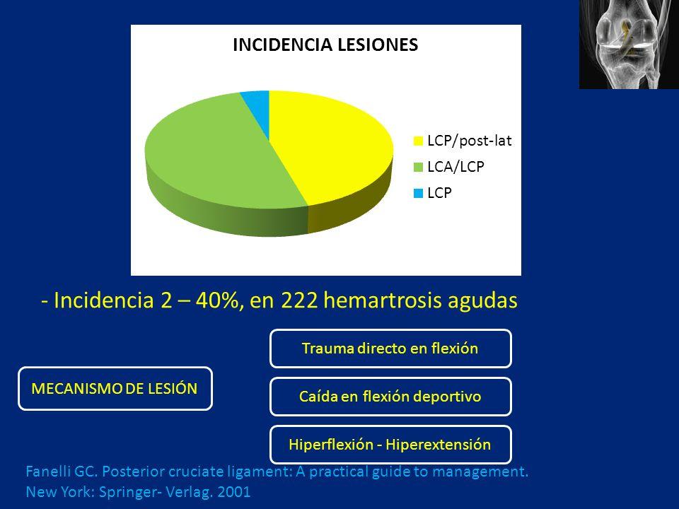 - Incidencia 2 – 40%, en 222 hemartrosis agudas MECANISMO DE LESIÓN Trauma directo en flexión Caída en flexión deportivo Hiperflexión - Hiperextensión Fanelli GC.