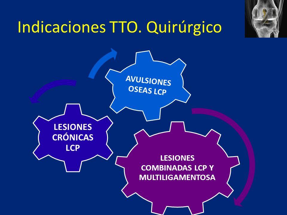 Indicaciones TTO.