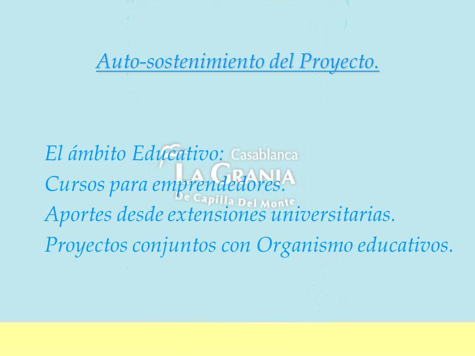Auto-sostenimiento del Proyecto. El ámbito Agropecuario: Productos directos de las explotaciones agropecuarias. Subproductos o Elaboraciones del punto