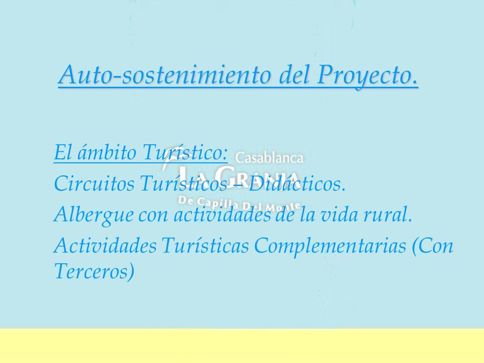 Auto-sostenimiento del Proyecto.El ámbito Turístico: Circuitos Turísticos – Didácticos.