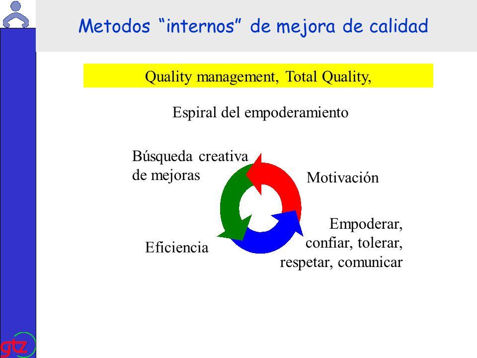Martin Kade Quality control, quality assurance Metodos externos de mejora de calidad Demotivación, pasividadNegación del error ControlIneficiencia Medicina defensiva
