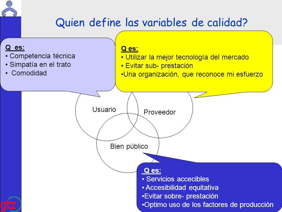 Martin Kade Quien define las variables de calidad.