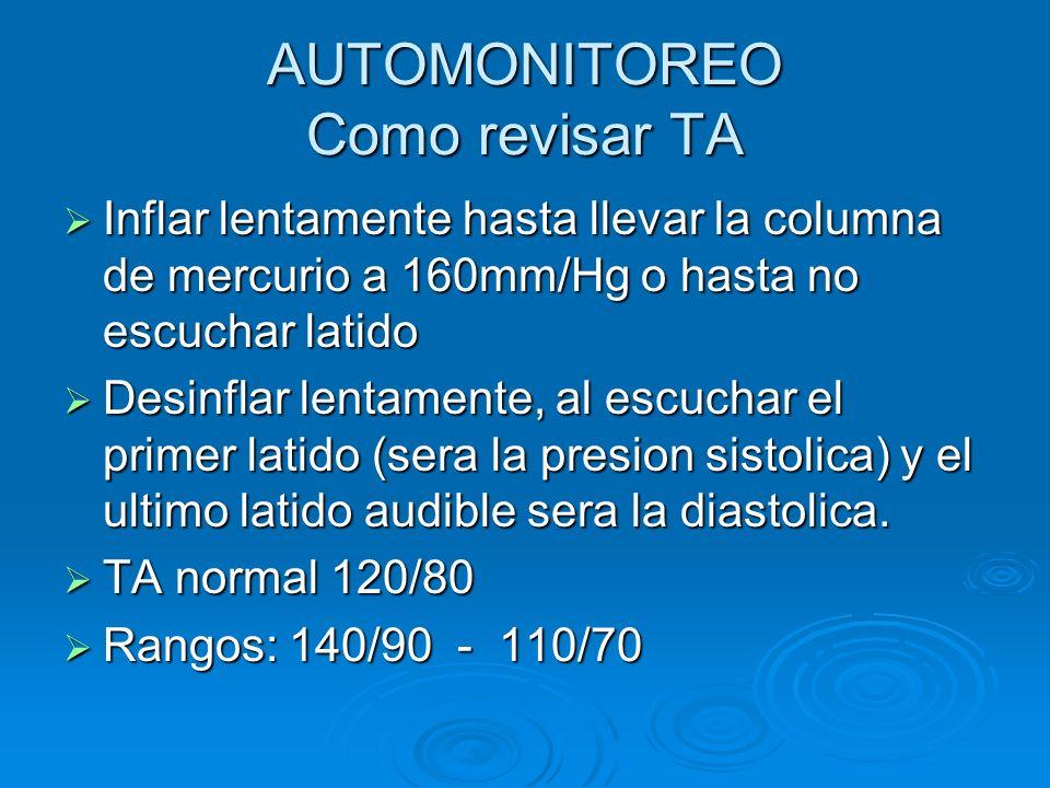 AUTOMONITOREO Como revisar glucosa Utilizar un glucometro digital barato sin mas funciones.