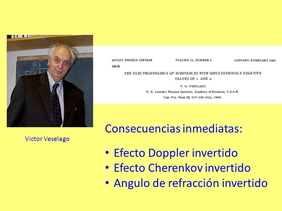 Consecuencias inmediatas: Efecto Doppler invertido Efecto Cherenkov invertido Angulo de refracción invertido
