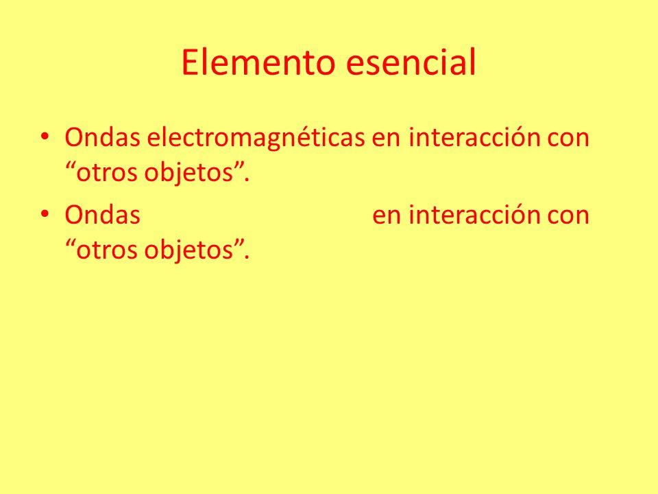 Elemento esencial Ondas electromagnéticas en interacción con otros objetos.