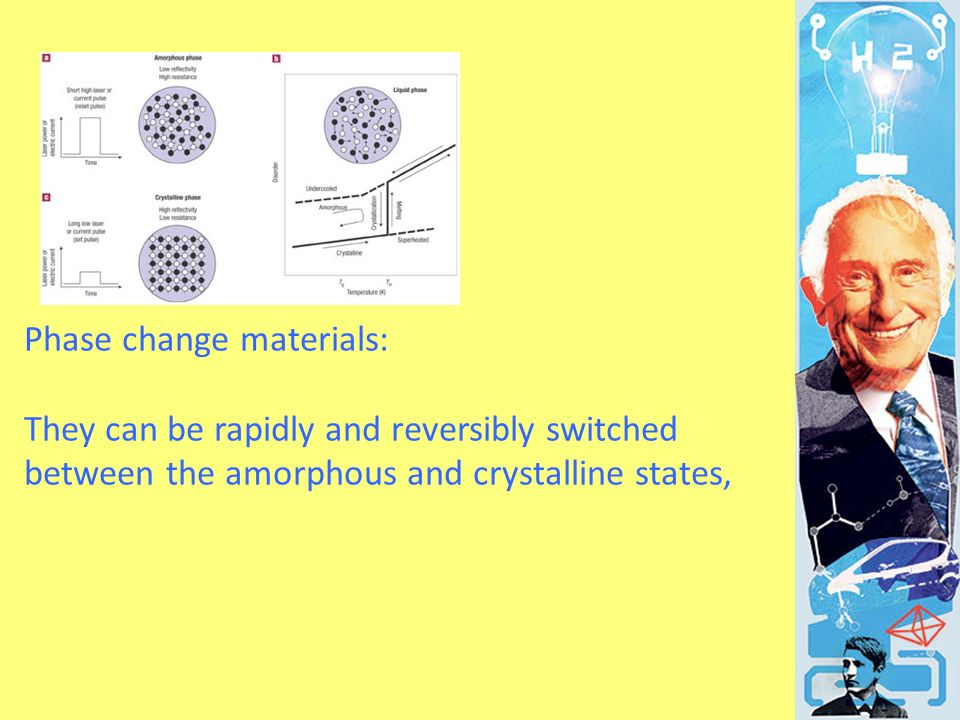 Phase change materials: They can be rapidly and reversibly switched between the amorphous and crystalline states,