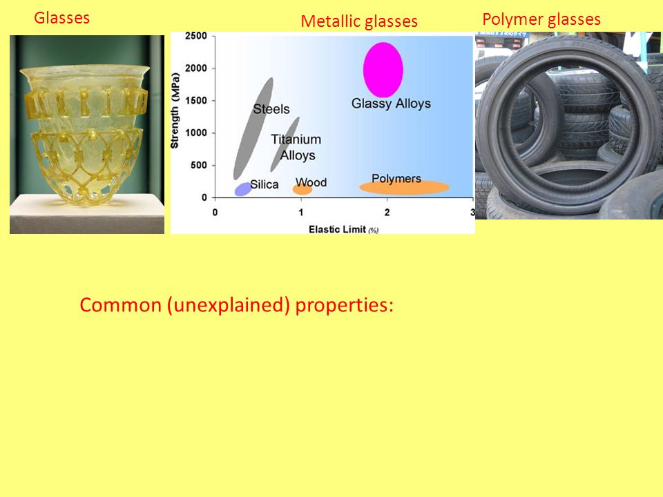 Polymer glasses Metallic glasses Glasses Common (unexplained) properties: