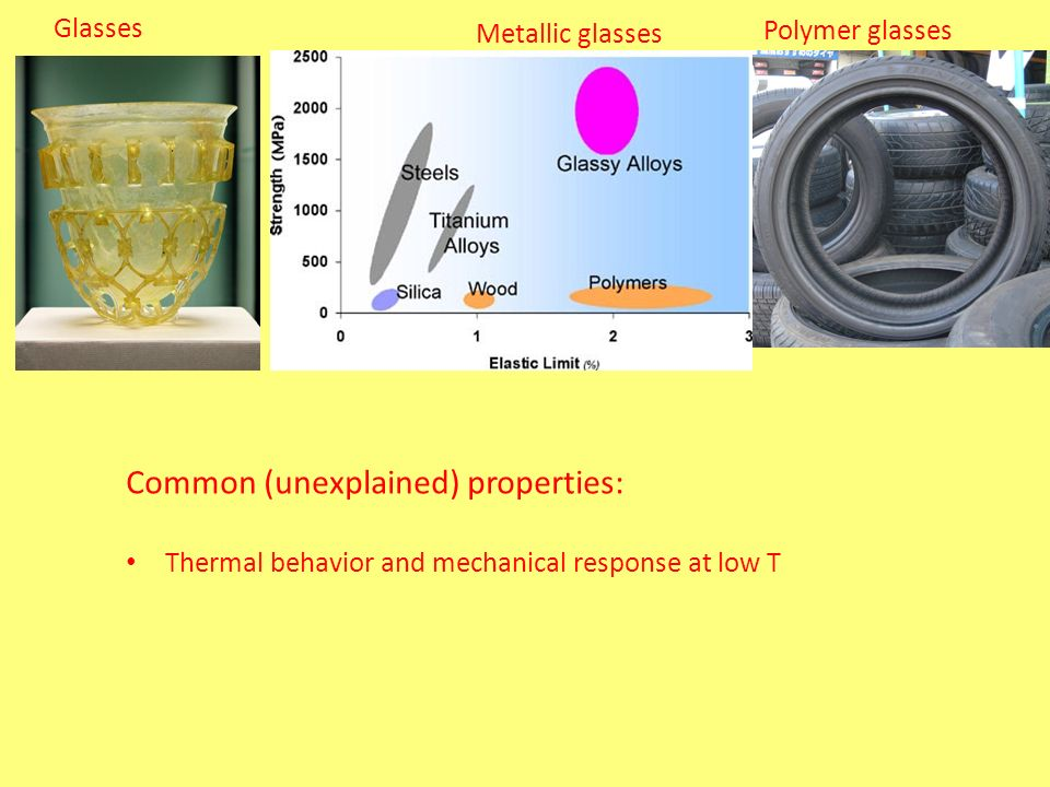 Polymer glasses Metallic glasses Glasses Common (unexplained) properties: Thermal behavior and mechanical response at low T