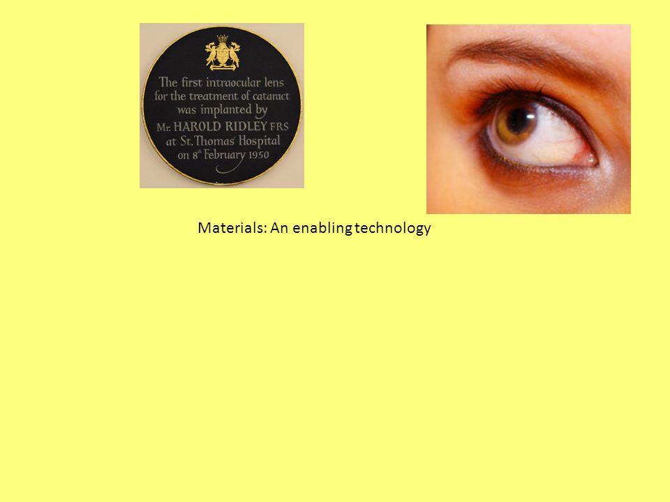 Materials: An enabling technology