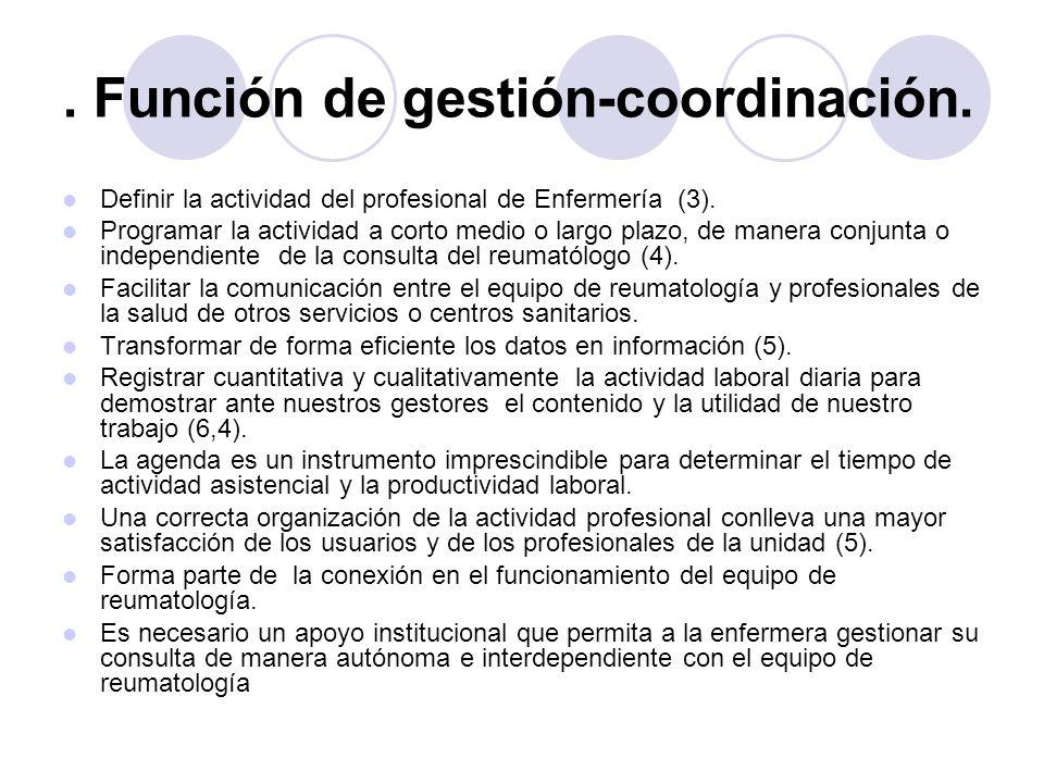 . Función de gestión-coordinación. Definir la actividad del profesional de Enfermería (3). Programar la actividad a corto medio o largo plazo, de mane