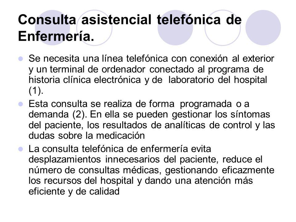 Consulta asistencial telefónica de Enfermería. Se necesita una línea telefónica con conexión al exterior y un terminal de ordenador conectado al progr