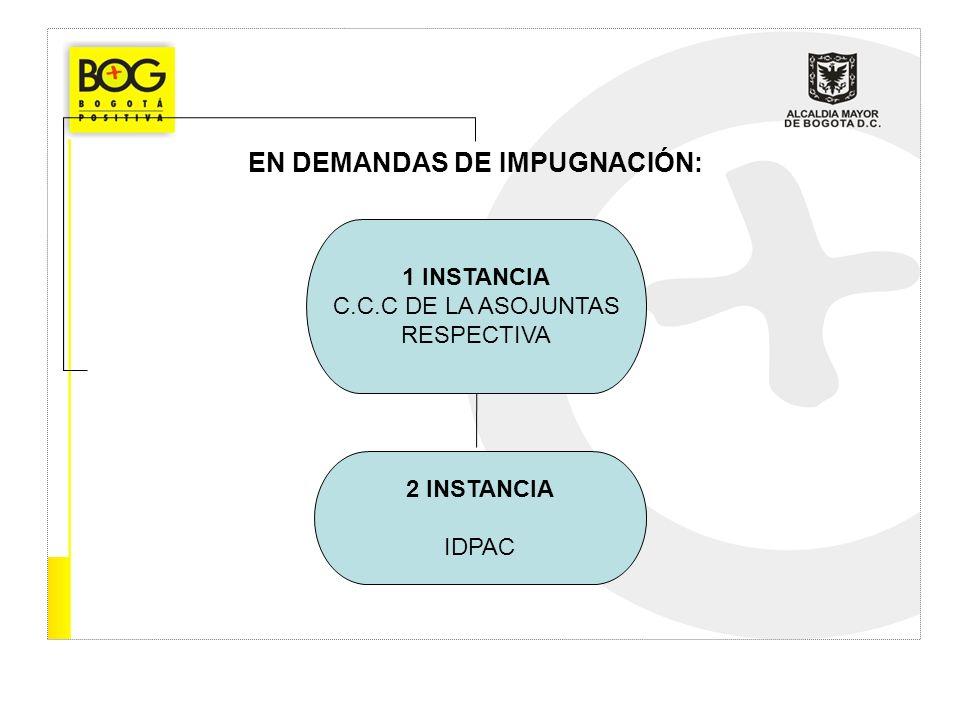 EN DEMANDAS DE IMPUGNACIÓN: 1 INSTANCIA C.C.C DE LA ASOJUNTAS RESPECTIVA 2 INSTANCIA IDPAC
