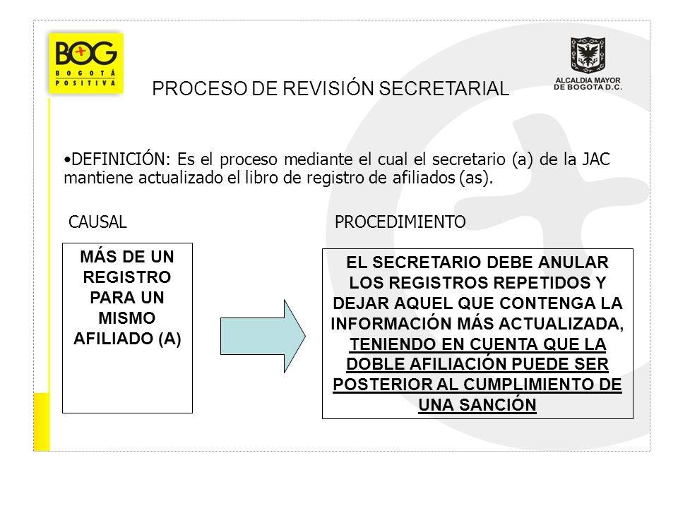 PROCESO DE REVISIÓN SECRETARIAL DEFINICIÓN: Es el proceso mediante el cual el secretario (a) de la JAC mantiene actualizado el libro de registro de af