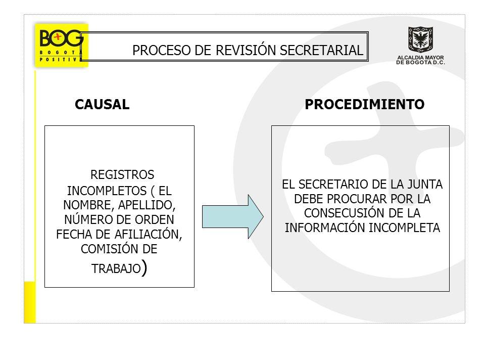 PROCESO DE REVISIÓN SECRETARIAL CAUSALPROCEDIMIENTO REGISTROS INCOMPLETOS ( EL NOMBRE, APELLIDO, NÚMERO DE ORDEN FECHA DE AFILIACIÓN, COMISIÓN DE TRAB
