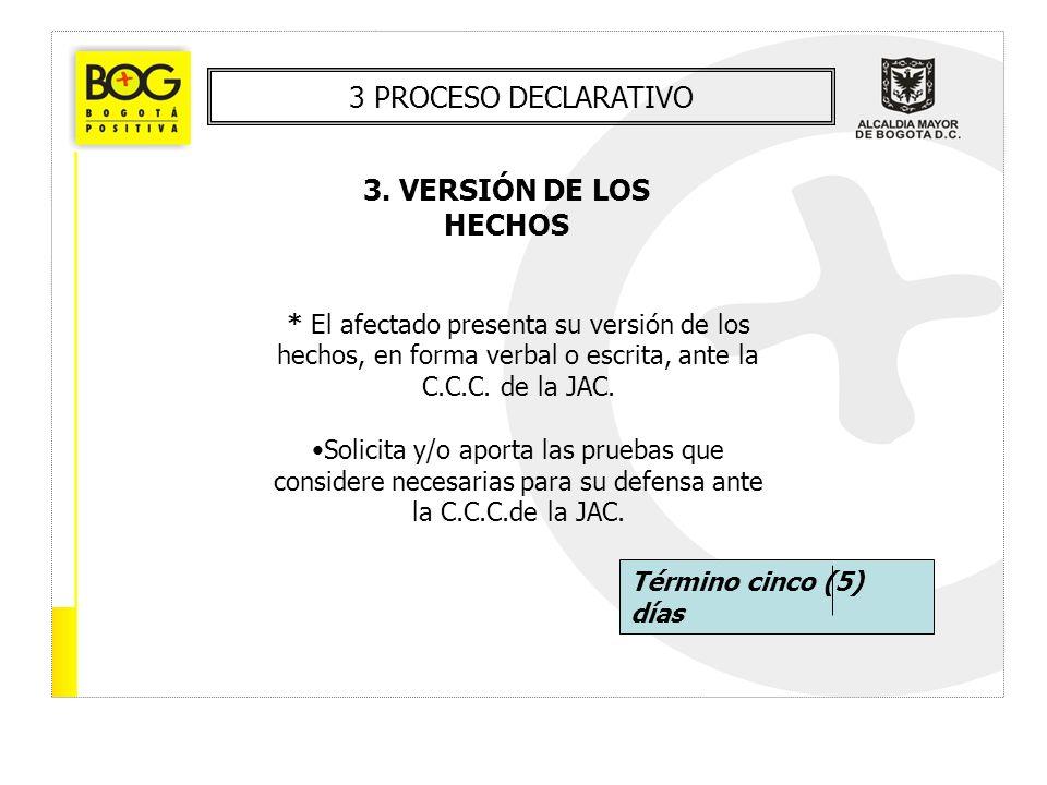 3 PROCESO DECLARATIVO 3. VERSIÓN DE LOS HECHOS * El afectado presenta su versión de los hechos, en forma verbal o escrita, ante la C.C.C. de la JAC. S