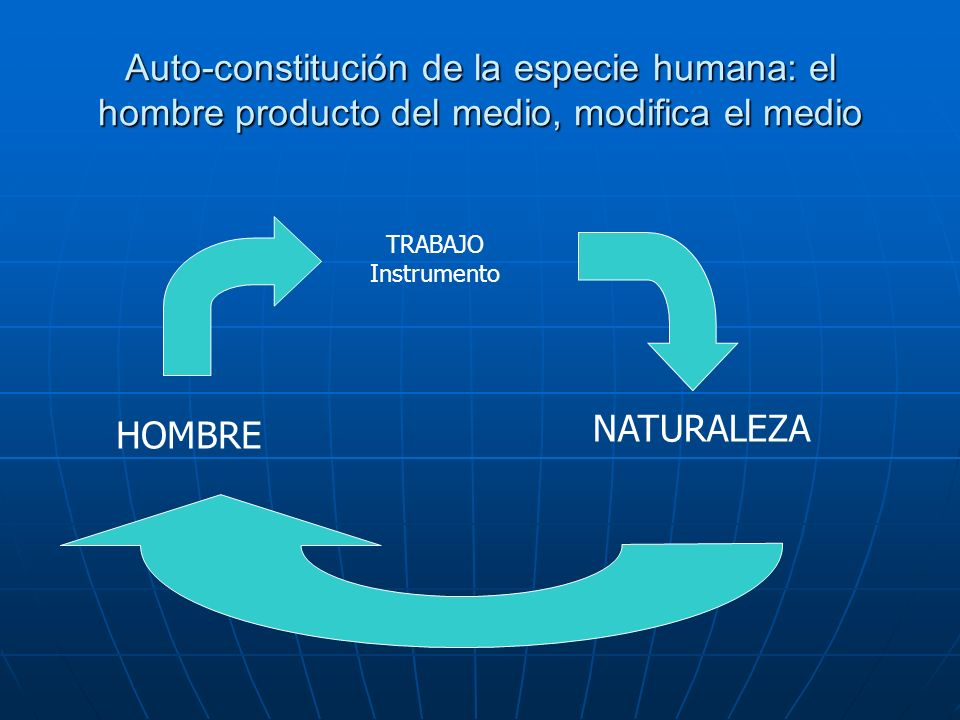 SOCIEDADES SIN CIENCIA Ergo: no hay sociedad humana sin útiles, sin tecnología (sin modo de producción) Ergo: no hay sociedad humana sin útiles, sin tecnología (sin modo de producción) Pero sí sociedades sin ciencia: la mayoría.