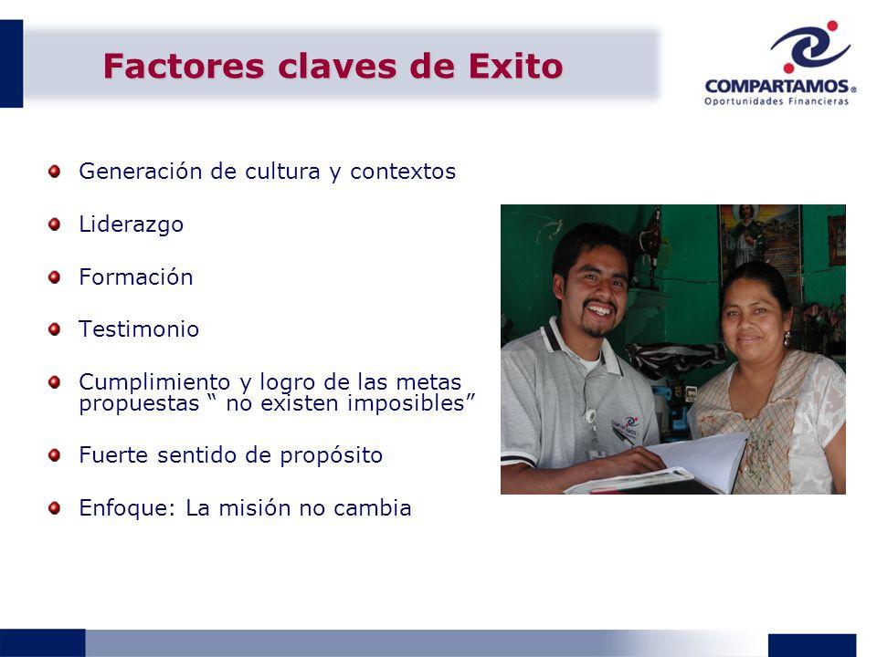Factores claves de Exito Generación de cultura y contextos Liderazgo Formación Testimonio Cumplimiento y logro de las metas propuestas no existen impo